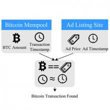 Linking advertising to Bitcoin transactions in KDD 2017 paper