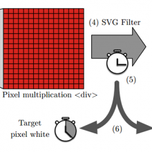 Diagram re: effectiveness of mitigations against floating-point timing channels